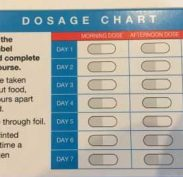 Take your antibiotics on time and finish the box